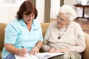 What's included with a Home Care Package